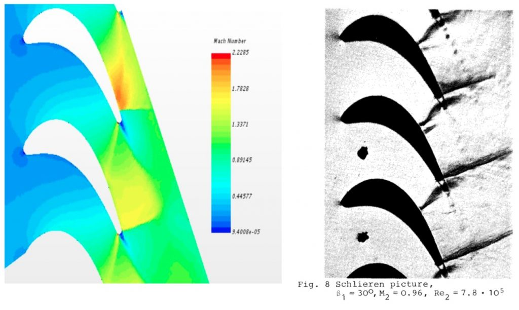 Comparison between CFD and experimental schlieren images of a 2D turbine cascade.