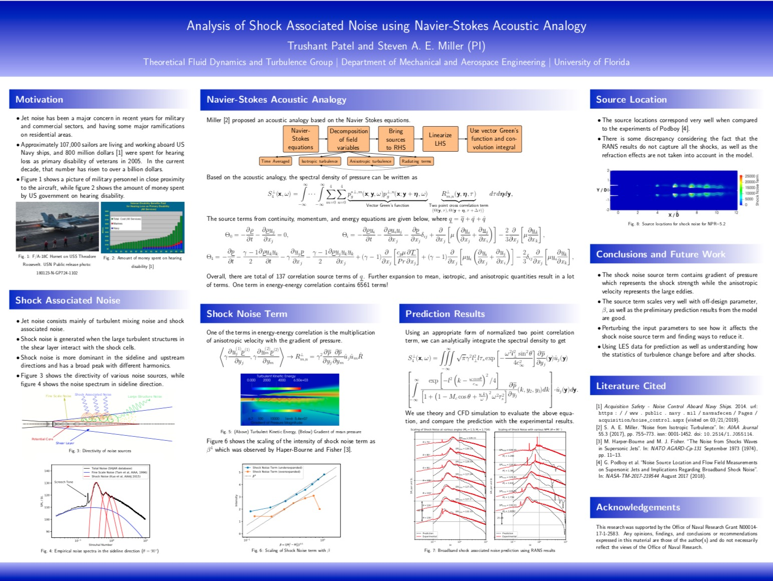 Posters - Theoretical Fluid Dynamics and Turbulence Group