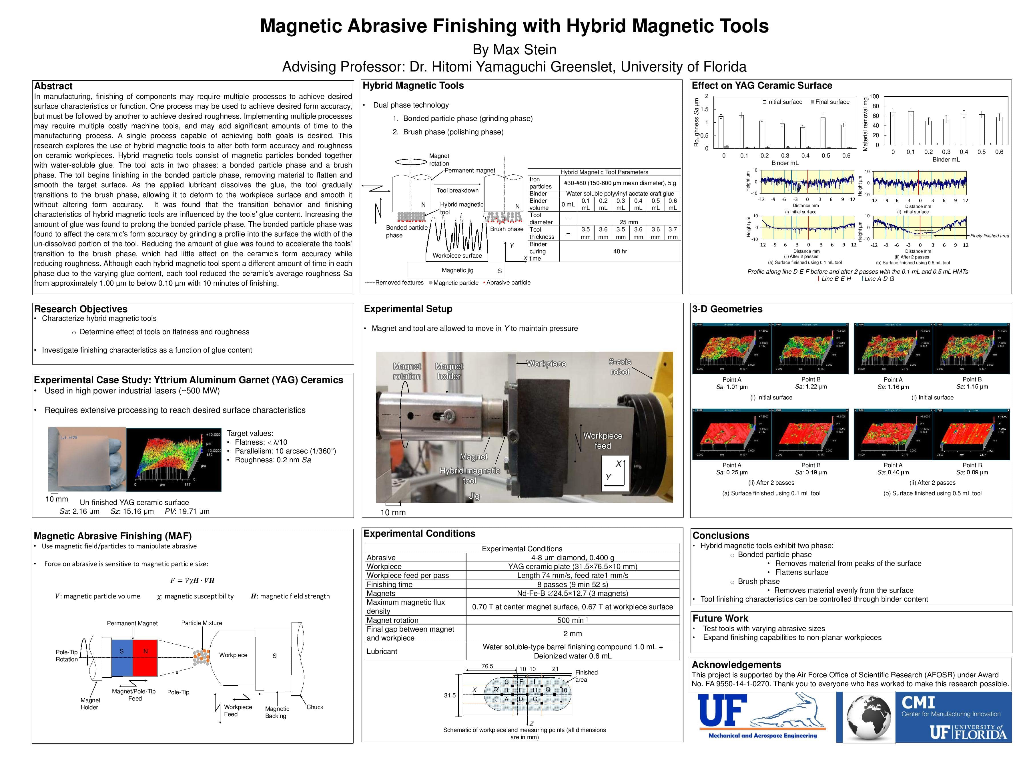 optimization of magnetic abrasive finishing process