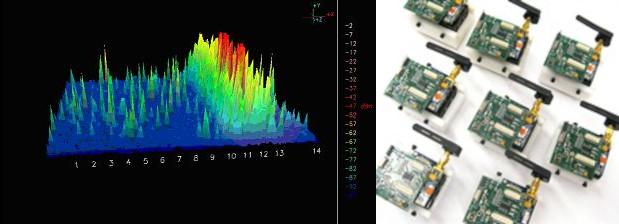 3D data graph and sensors